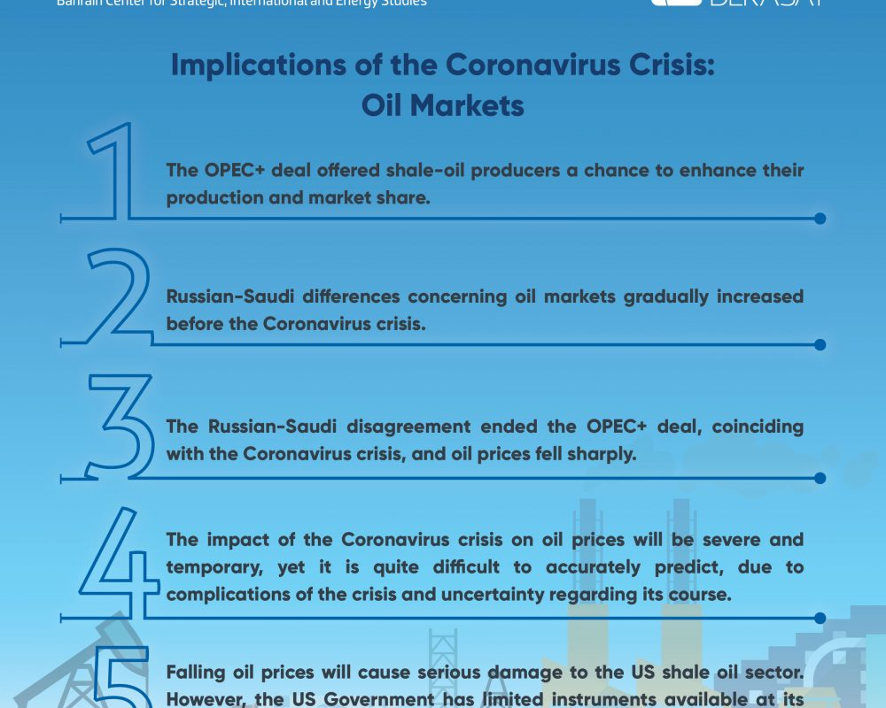 The Impact of the Coronavirus Crisis on Oil Markets