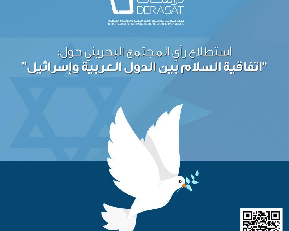 """استطلاع رأي المجتمع البحريني حول """"اتفاقية السلام بين الدول العربية وإسرائيل"""""""