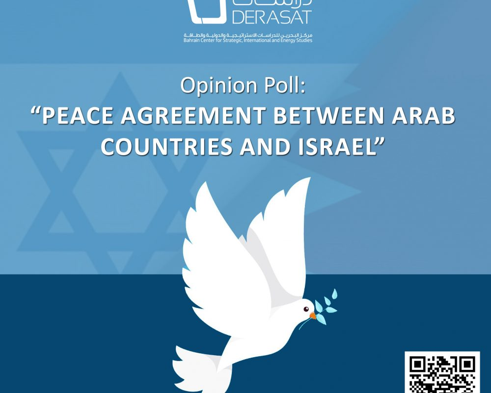 "Opinion Poll on ""Peace Agreement Between Arab Countries & Israel"""